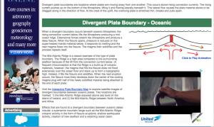 Plate Boundary