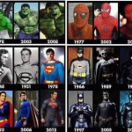 Evolution-of-Superheros-resizecrop--