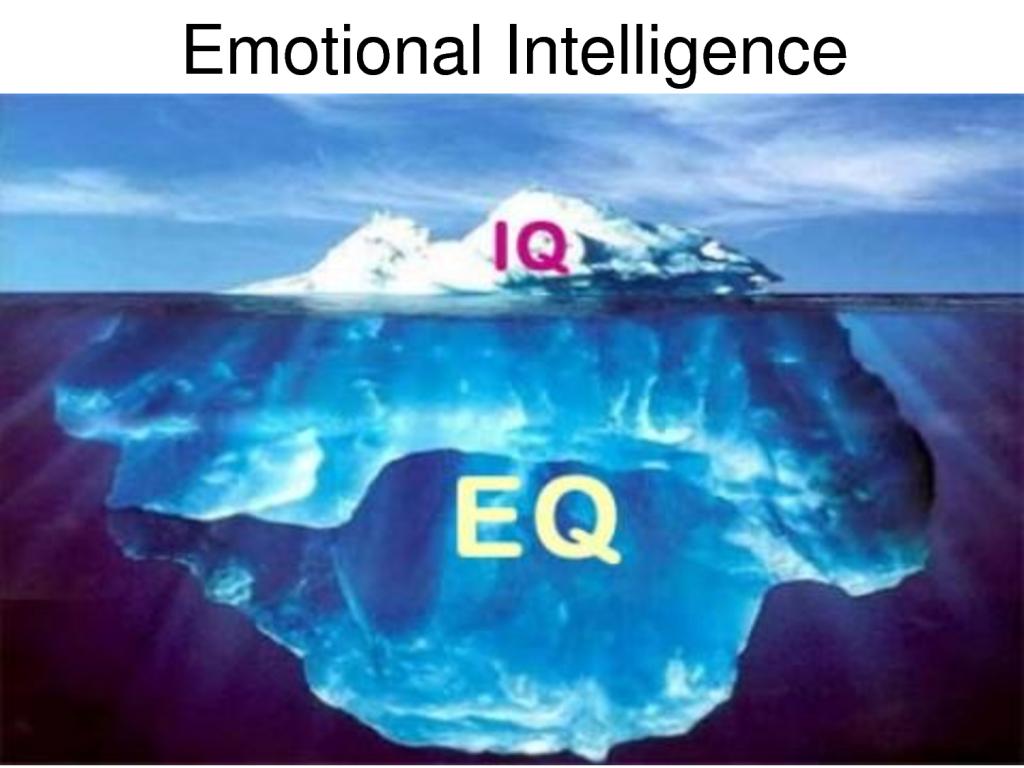 Emotional-Intelligence-Ice-Mountain-Symbol-Visual