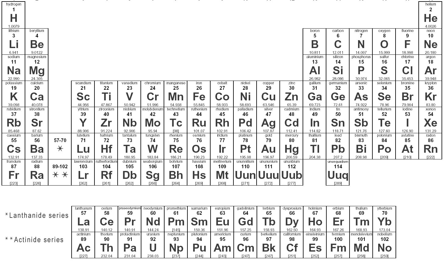 periodic_table_of_elements1.jpg