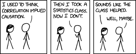 Correlation vs causation