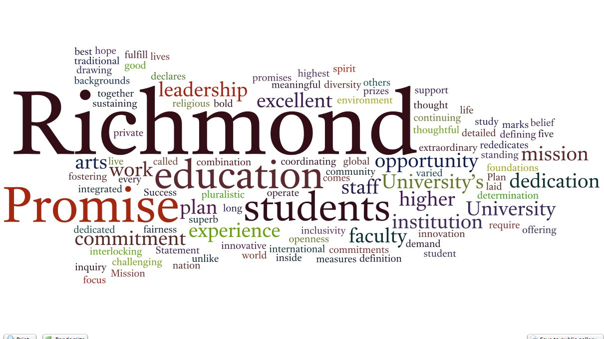 wordle-richmond-promise.jpg