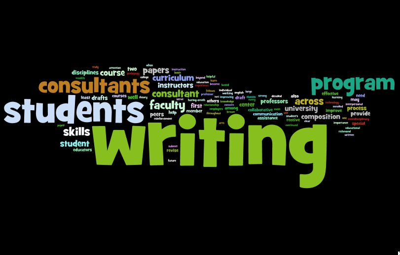 Wordle WAC