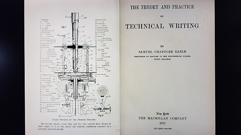 Title page of The Theory and Practice of Technical Writing (1911)