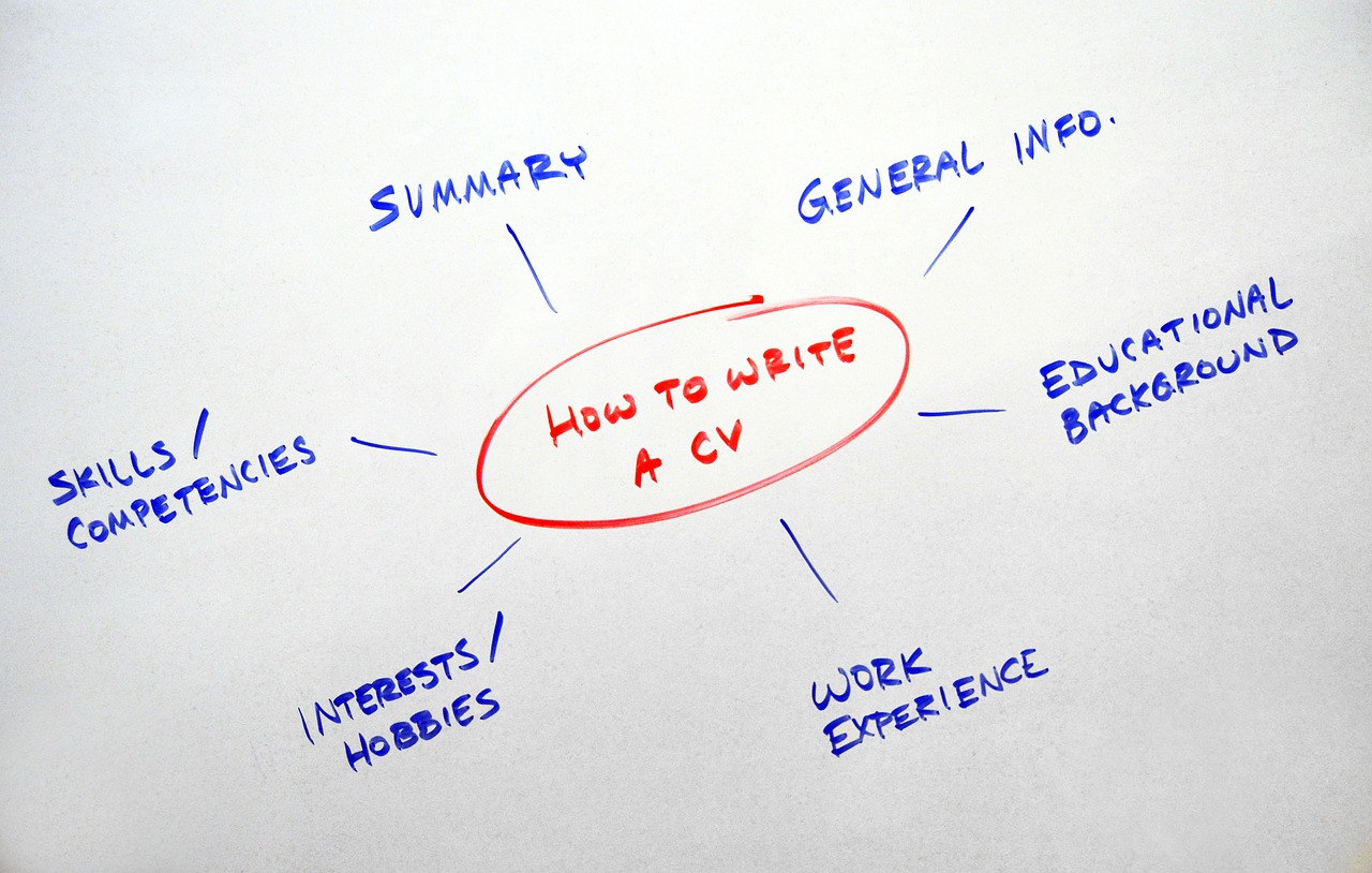 """whiteboard with """"how to write a CV"""" on it"""