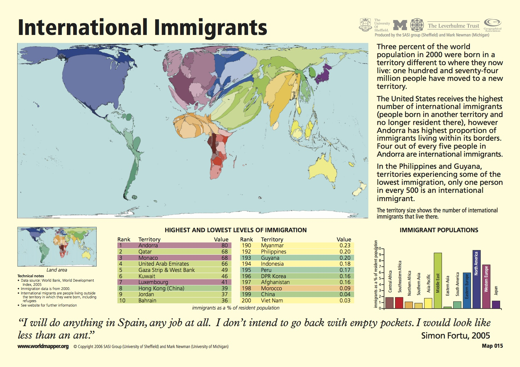 Map Of The Week The Most Distorted Ones The International Migration Map