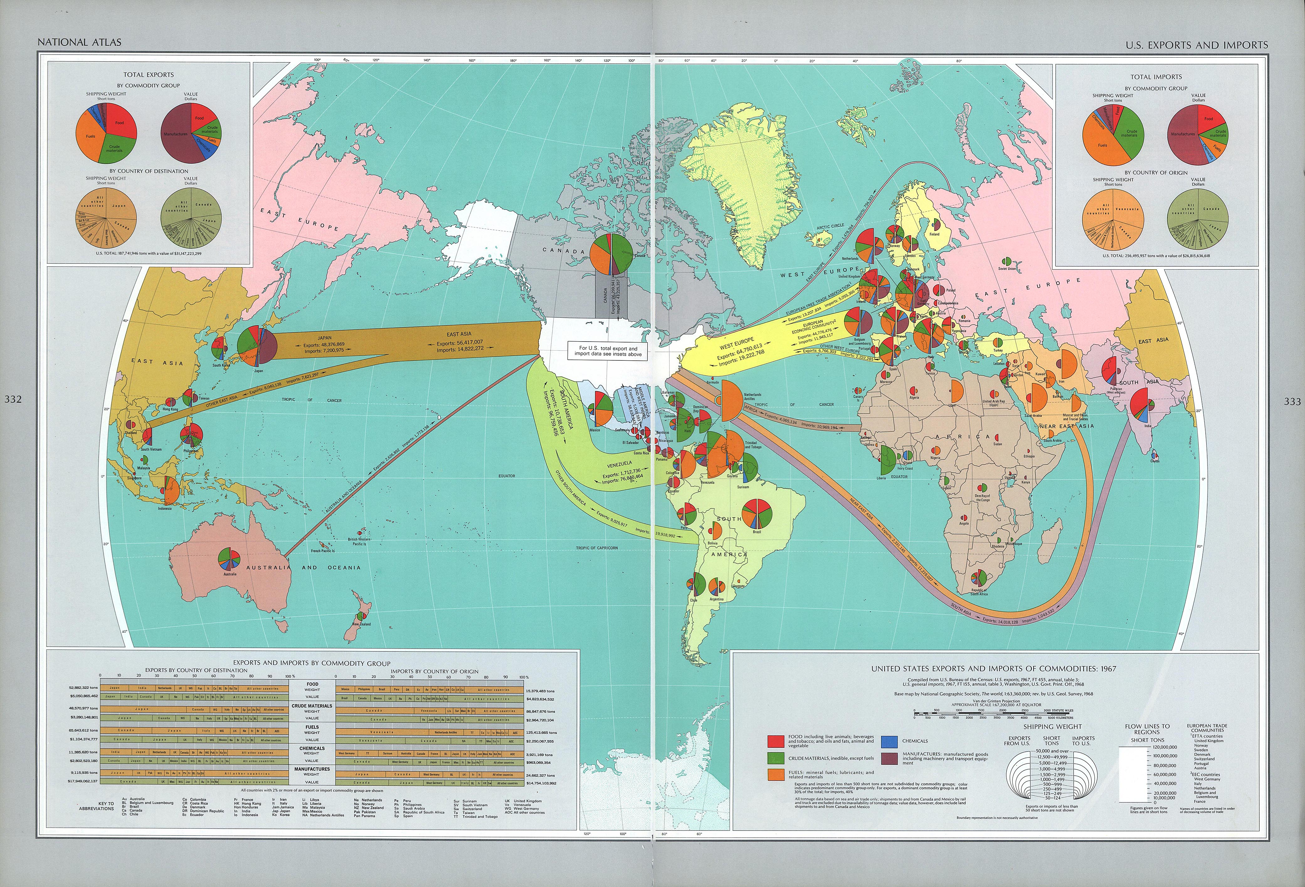 National Atlas Of USA Exports And Imports Mappenstance - Atlas map of us