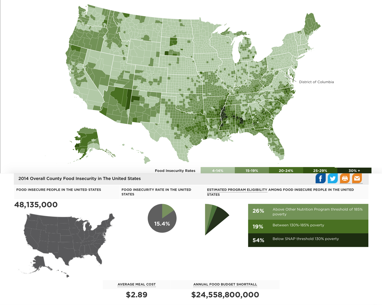 Map The Meal Gap Food Insecurity In The United States Mappenstance