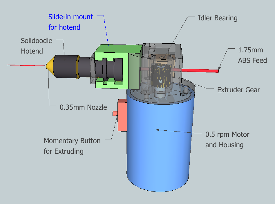Filament Tool Schematic Thinking In 3d