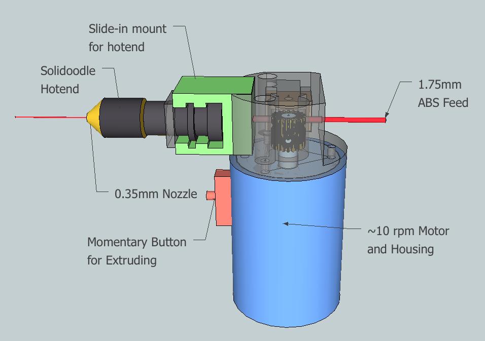 3d printer schematics  | blog.richmond.edu