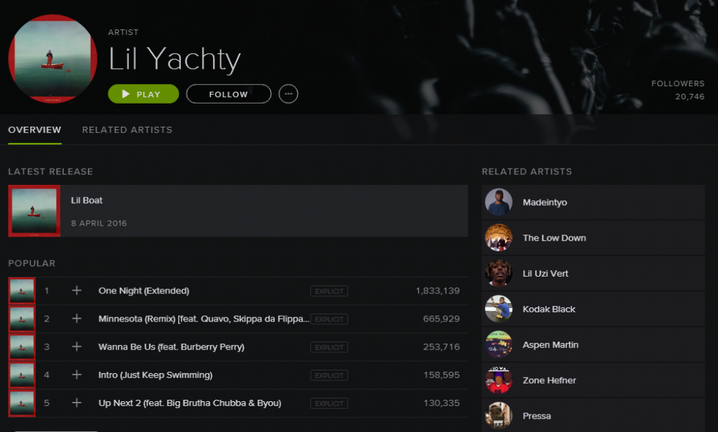 Screenshot of Lil Yachty's Spotify artist profile. Many of the artists also featured on Richmond's playlist are featured under Lil Yachty's Related Artists.